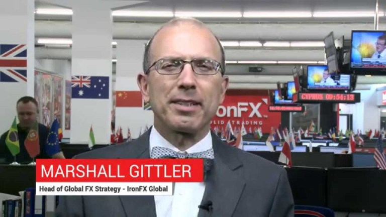 Daily Commentary 12/08/2015 With Marshall Gittler