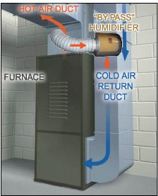 Bypass flow humidifier