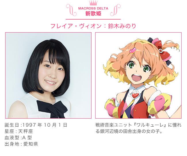 Macross-Delta-TV-Anime-Cast-Minori-Suzuki