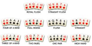 ręce pokerowe