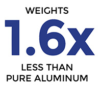 2-times-less-than-aluminum-graphic