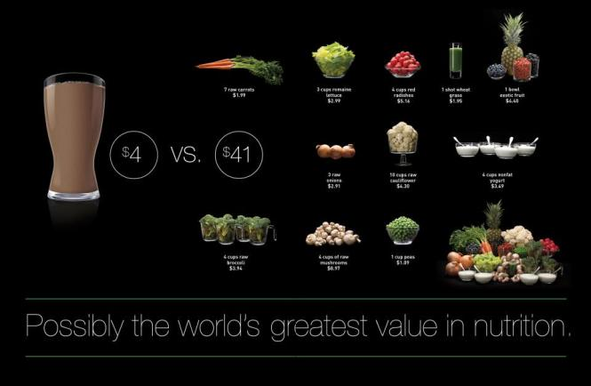 Shakeology-Nutritional-Value1