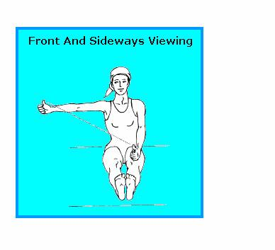 FRONT AND SIDEWAYS VIEWING