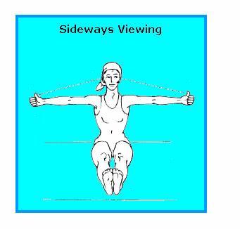 SIDEWAYS VIEWING