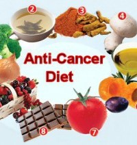 Ways to Cut Your Cancer Risk