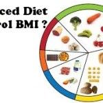 Maintain Your BMI And Balanced Diet to Keep You Healthy And Fit