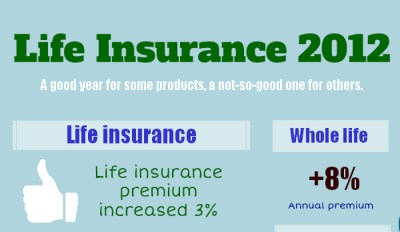 Indexed Universal Life Insurance Pros and Cons   HRFnd