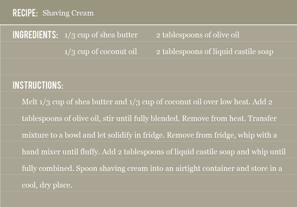 Shaving-Cream_Recipe-Card_ac0fdc38-642e-49e0-9c8c-1cd837db7c70_grande 101 Science-Backed, Evidence-Based Uses for Coconut Oil That Will Change Your Life Shaving Cream Recipe Card ac0fdc38 642e 49e0 9c8c 1cd837db7c70 grande