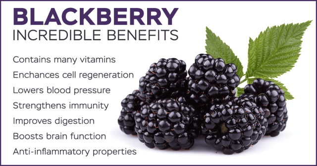 Blackberry_aspirin