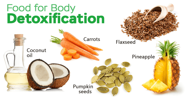 food for body detoxification