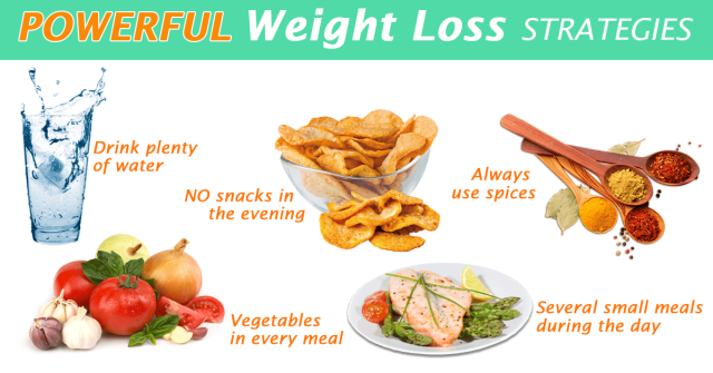 weight_loss