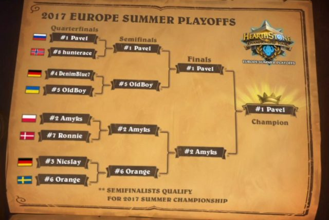 hct-eu-summer-playoffs-final-1024x687