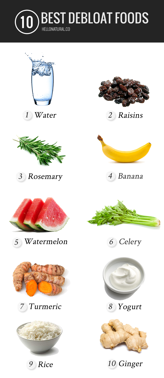 10 Best Foods for Bloat   HelloNatural.co