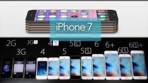 iphone-7 width iphone 6 5 4 3 2 1