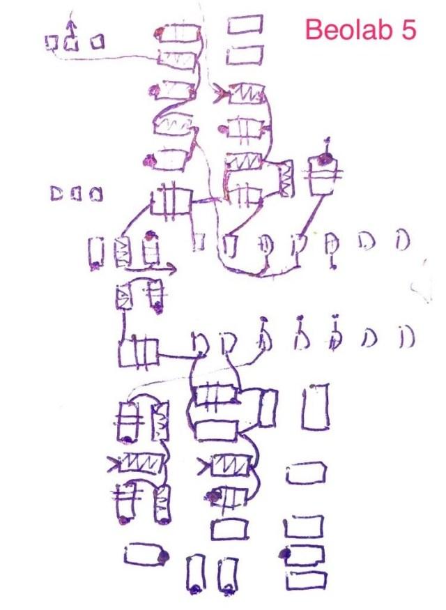 Beolab 5 scheme