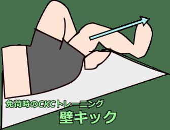 壁キックトレーニング