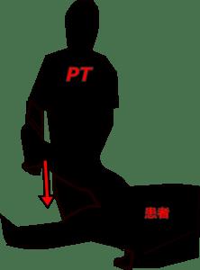 股関節伸展筋を鍛える方法