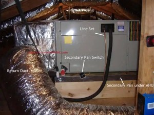Air Conditioner Condensate Problems – Condensation Drain Plugged