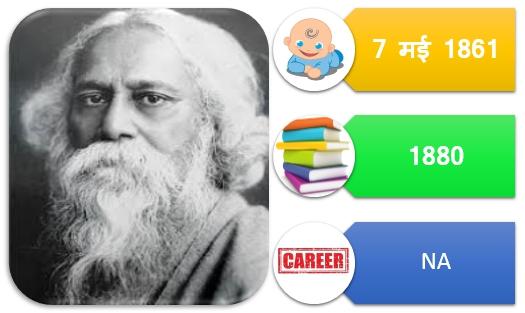 Rabindranath tagore hindi biography wiki