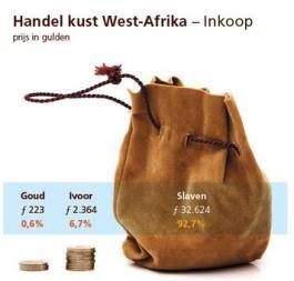 eenigheid.slavenhandelmcc.nl/slavenreis