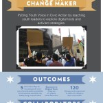 CAW-IL Chicago-Hive Buzz Chicago-Project Posters-ChangeMaker
