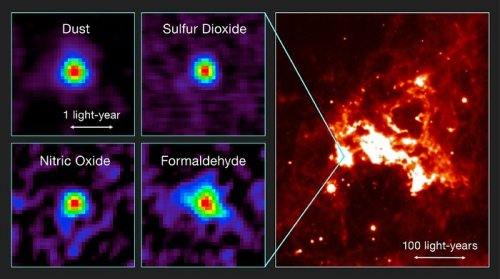 This figure shows observations of the first hot core to be found outside the Milky Way with ALMA and a view of the region of sky in infrared light. Left: Distributions of molecular line emission from a hot molecular core in the Large Magellanic Cloud observed with ALMA. Emissions from dust, sulfur dioxide (SO2), nitric oxide (NO), and formaldehyde (H2CO) are shown as examples. Right: An infrared image of the surrounding star-forming region (based on data from the NASA/Spitzer Space Telescope).