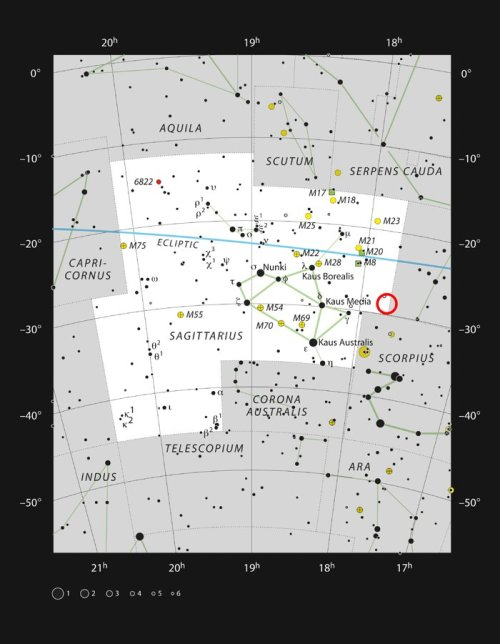 This chart shows the location of the field of view within which the RR Lyrae stars close to the galactic centre were discovered — marked with a red circle. The variable stars and the centre of the Milky Way are within the constellation of Sagittarius (The Archer). This map shows most of the stars visible to the unaided eye under good conditions.