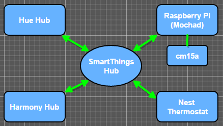 ha_hub_diagram3