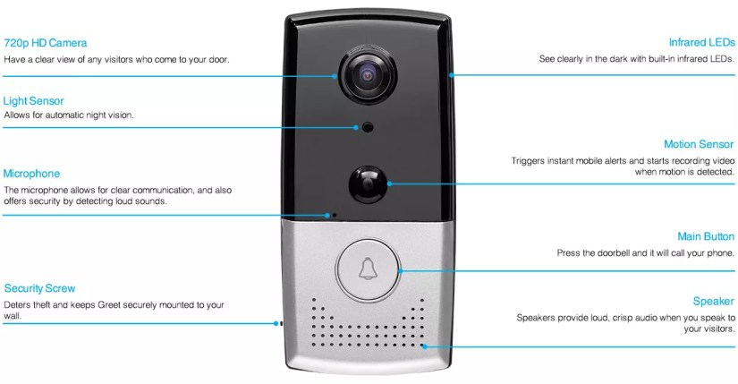 Zmodo Smart video door bell