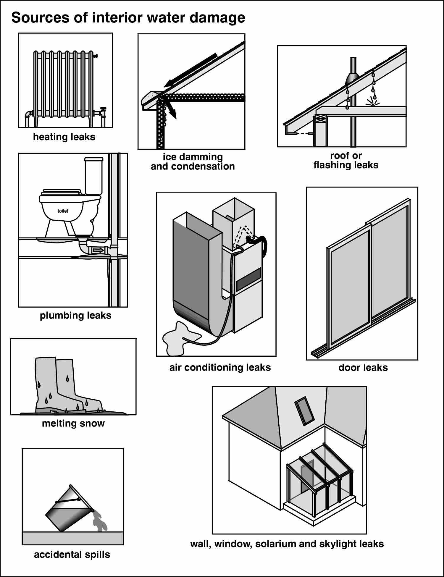 resources kitchen remodel checklist Interior Home Inspection Checklist