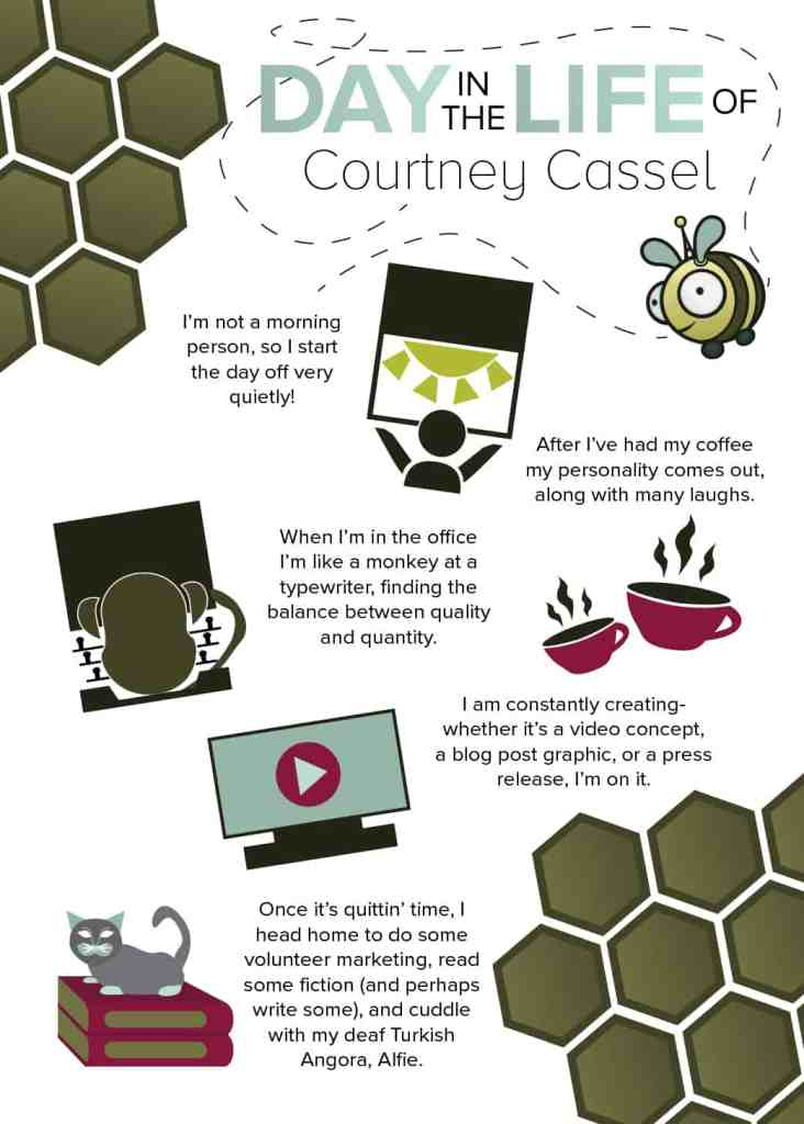Courtney Cassel Honeypot Marketing