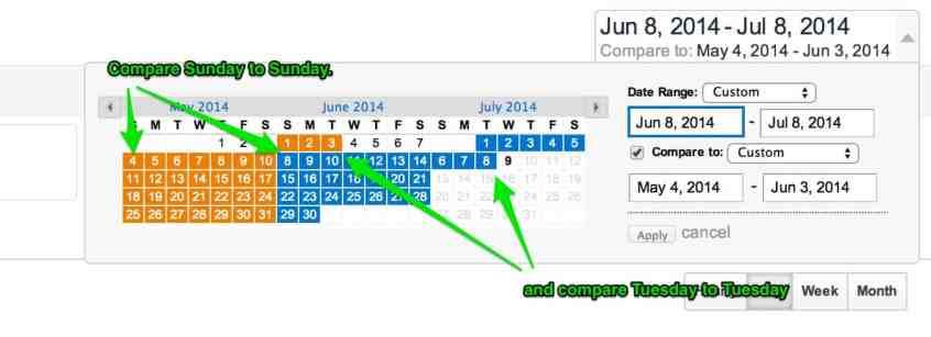 Google Analytics comparing proper dates
