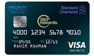 Hong Kong's 10 Most Expensive Credit Cards | Hongkong Business
