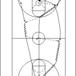 Pass and Score Under Pressure Drill