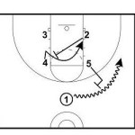 Box Entry Play into the Flex Offense