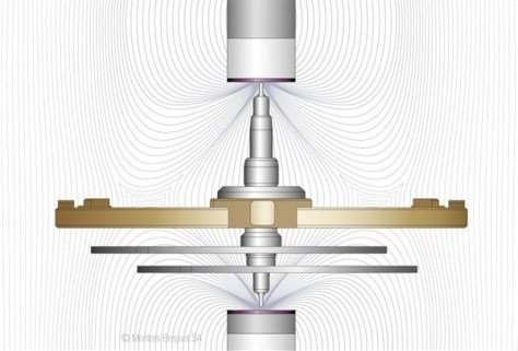 Breguet Classique Chronométrie - conjunto de doble pivote y eje del volante