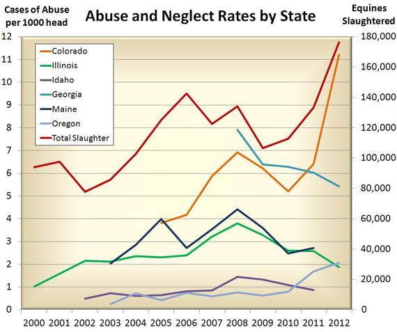 Abuse-Neglect-State
