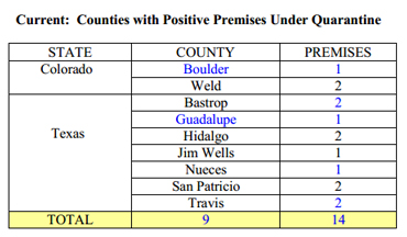 The current number of affected premises, broken down by county. The figures in blue were added in the last week. GraphicL APHIS