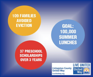 United Way - Summer 2016