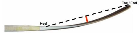 Hockey stick curve heel and toe