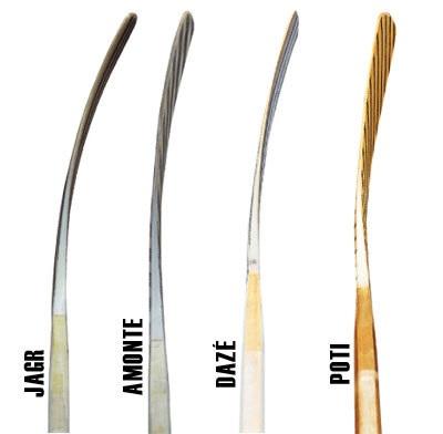 hockey stick curves by koho