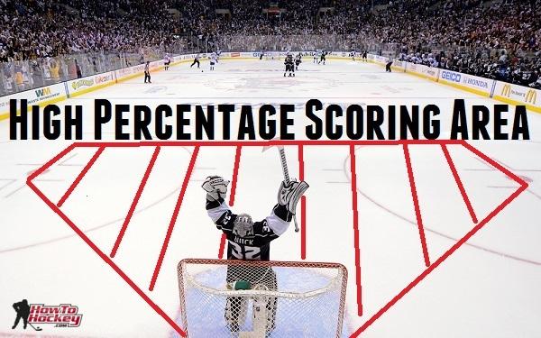 high percentage scoring area