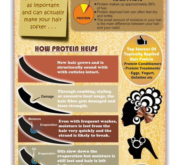 How protein softens hair