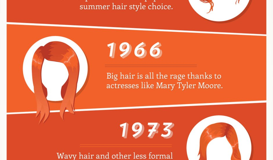 hairstyleinfographic