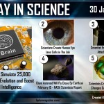 Today in Science 30 Jan, 2013 by Hashem AL-ghaili