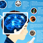 Video Games as Cognitive Enhancement