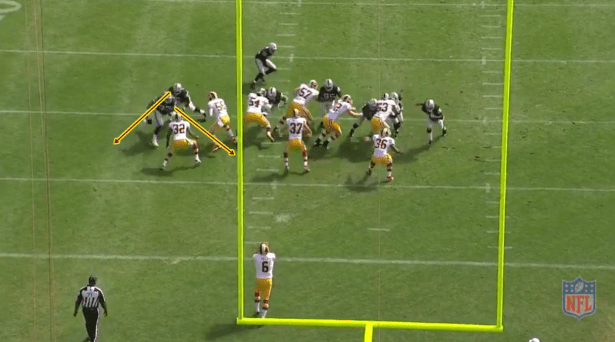 b 1024x570 Redskins Film Review: What Happened on the Blocked Punt?
