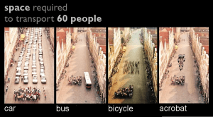 car-vs-bike-vs-bus-vs-acro