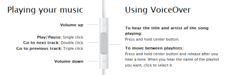 iPod Shuffle controls are on the earphone wire