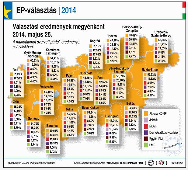EP-valasztas 2014-2